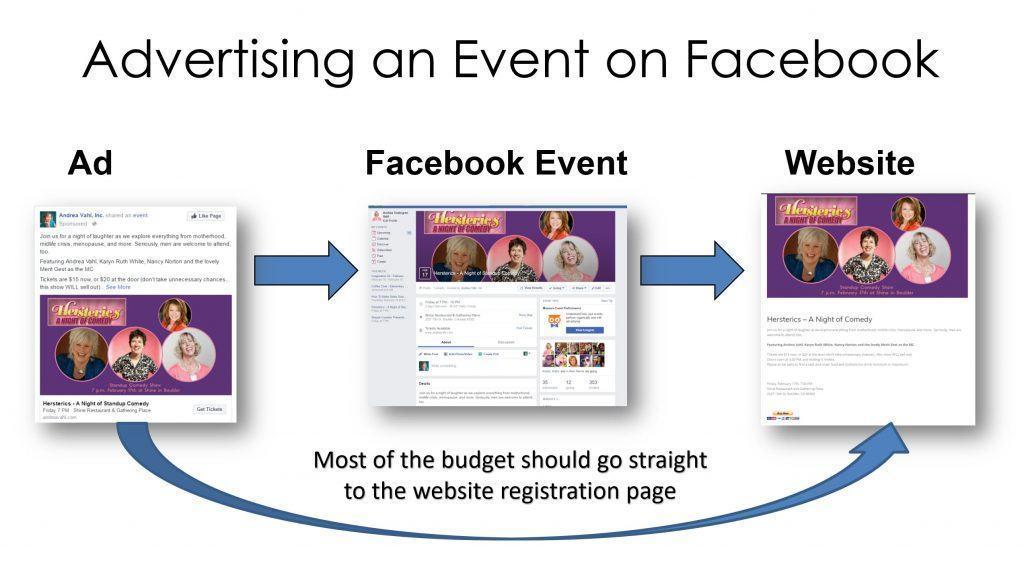 quảng cáo event facebook zozoads